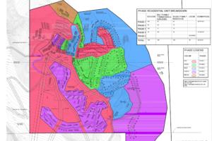 Mission Ridge Zoning Map